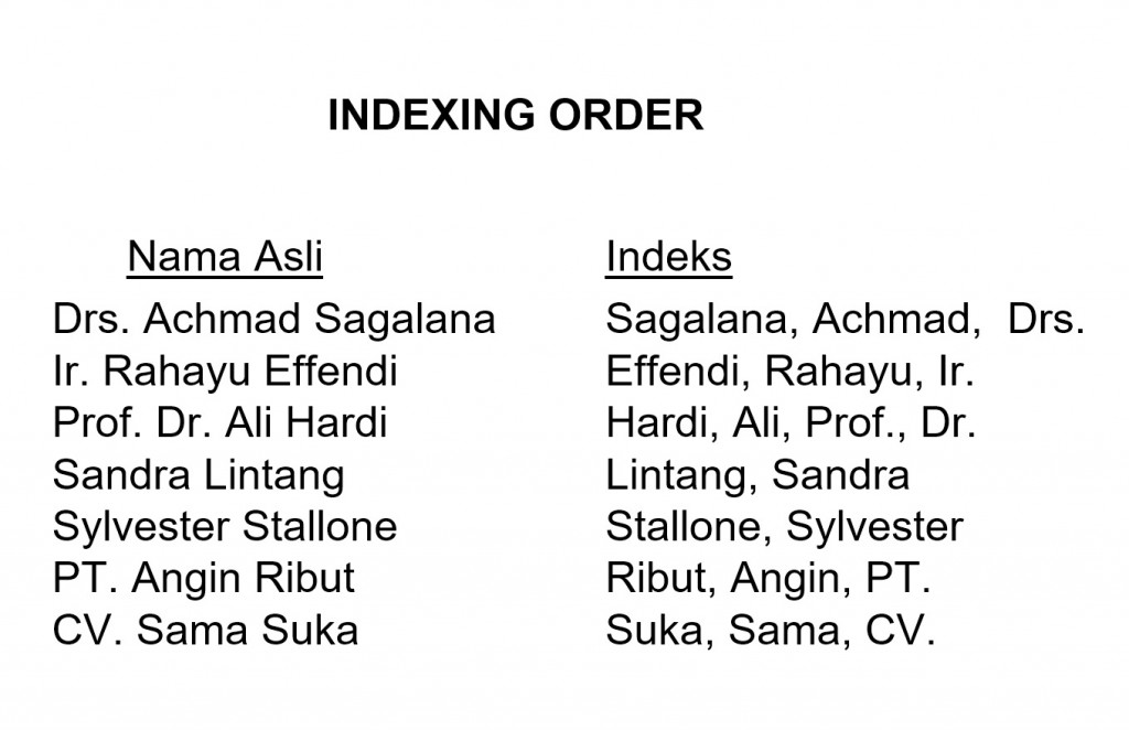 Indexing Order