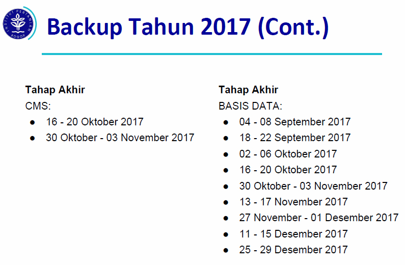 Jadwal Backup CMS dan BASIS DATA